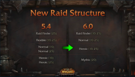 new raid structure